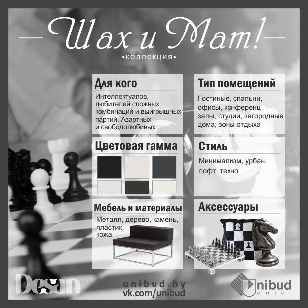 "Описание ""Шах и мат!"""